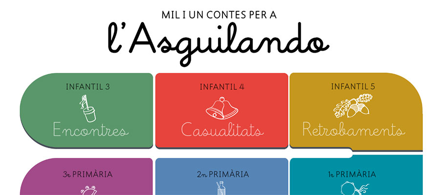 """""""Mil i un contes per a l'asguilando"""", la aplicación para difundir las canciones populares de la Navidad valenciana"""
